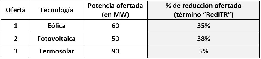 http://hazenergia.es/wp-content/uploads/2019/01/1704_Energetica_03.jpg