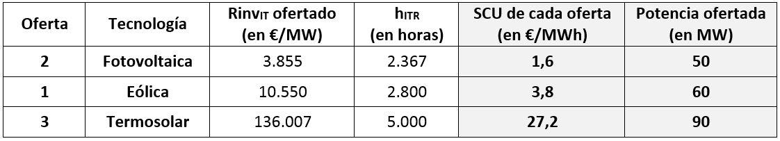 http://hazenergia.es/wp-content/uploads/2019/01/1704_Energetica_07.jpg