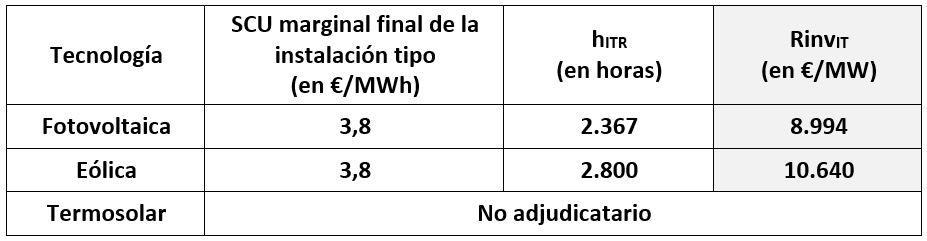 http://hazenergia.es/wp-content/uploads/2019/01/1704_Energetica_09.jpg