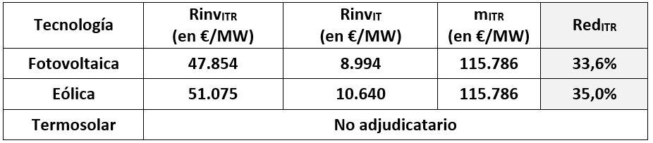 http://hazenergia.es/wp-content/uploads/2019/01/1704_Energetica_11.jpg