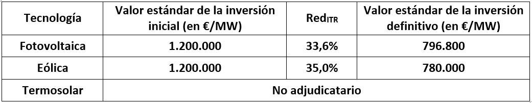 http://hazenergia.es/wp-content/uploads/2019/01/1704_Energetica_12.jpg